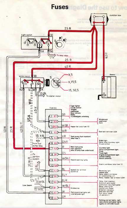 1987 volvo 240 dl fuel wiring diagram  harley davidson