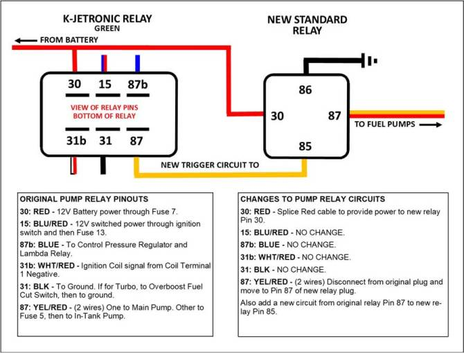 volvo fuel pump wiring diagram  pietrodavicoit cycle