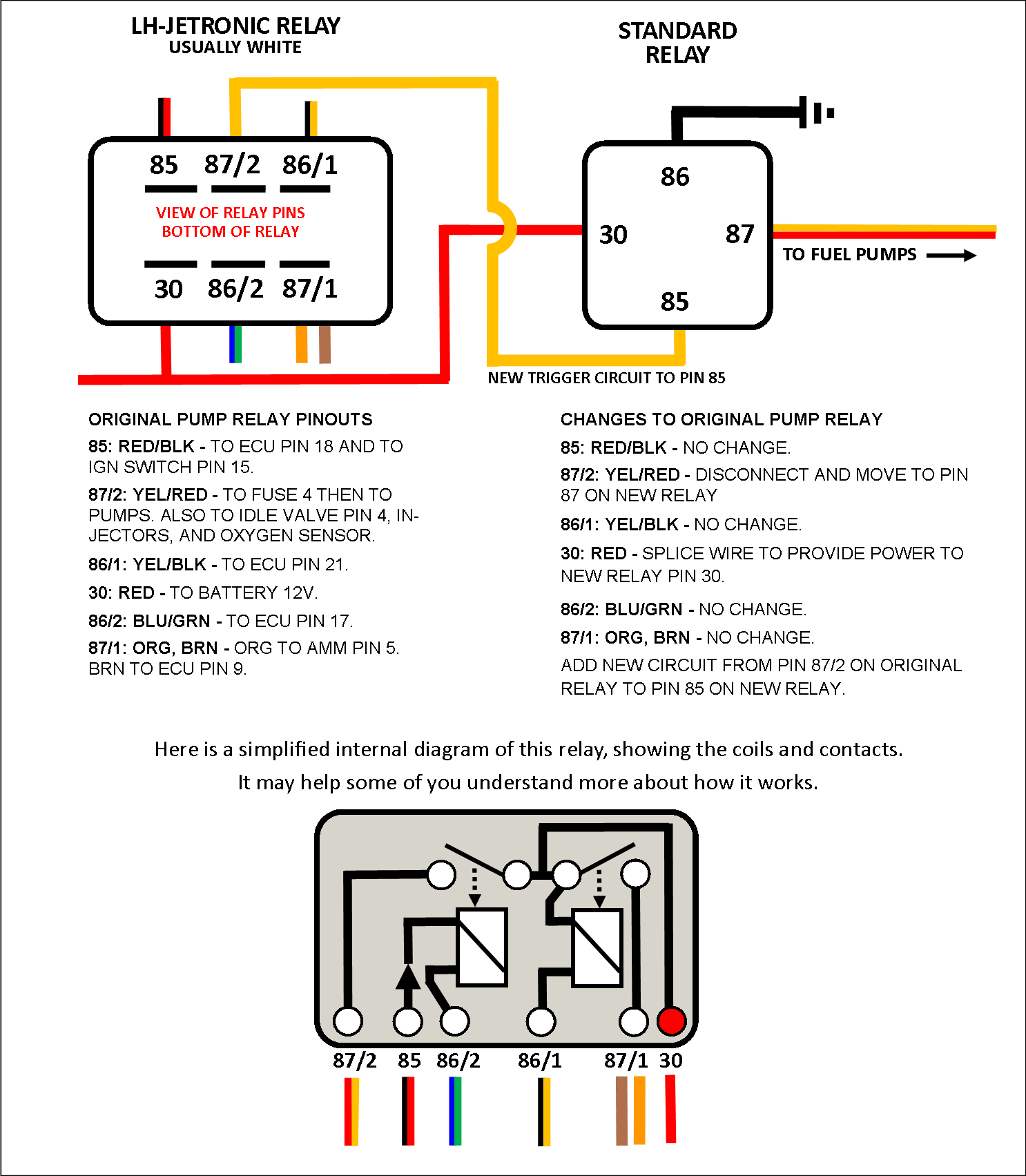 Wiring Diagram Fuel Pump Relay