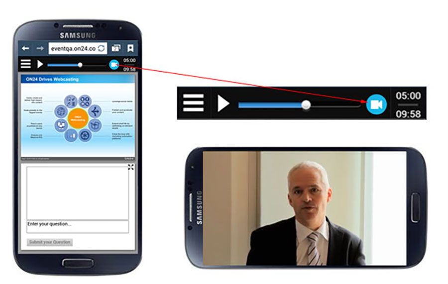 Smartphone now support video webcasts