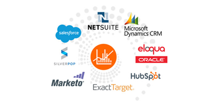 Integration with CRM & Marketing Automation
