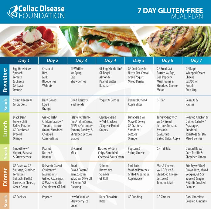 7-day-meal-plan-image