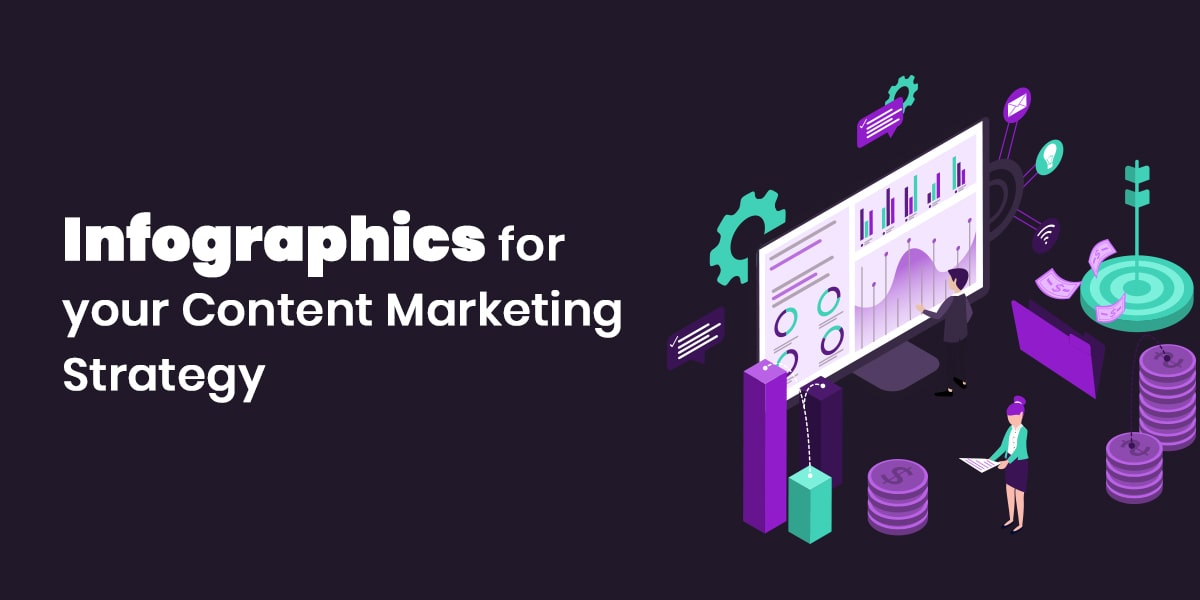 Why use Infographics in your Content Marketing Strategy – Blog-thumb-min