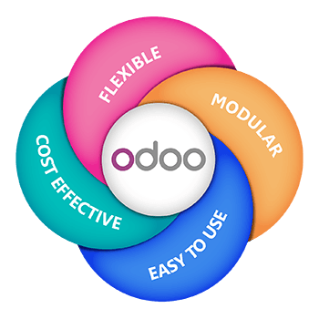 Odoo App Development | Hire Odoo Expert | Software Company