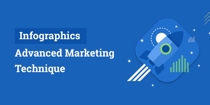 Increase business leads with Infographics