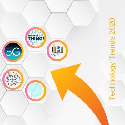 Best 5 latest Information Technology trends in 2020 | 2Base