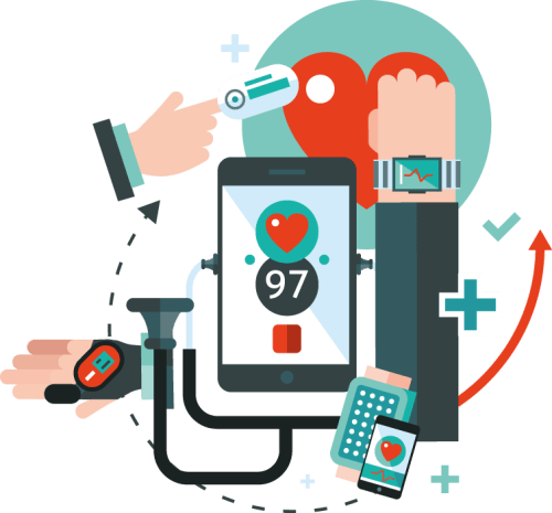 IoT In Medical Field