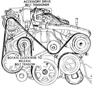 1994 Ford Aerostar Belt Diagram: I Just Need a Diagram for the