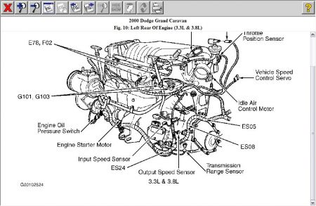 2000 dodge caravan engine diagram  center wiring diagram