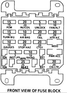 SOLVED: Need a fuse panel diagram for a 88 cutlass ciera