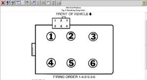 Firing Order: Engine Performance Problem Front Wheel Drive