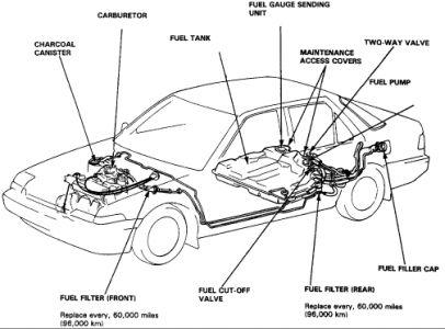 97 honda accord fuel filter location  wiring diagram