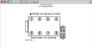 1997 Lincoln Continental Spark Plug Wire Setup: 1997 Lincoln