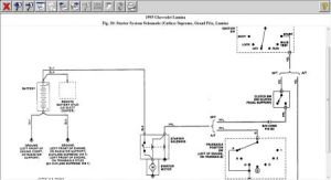 1993 Chevy Lumina Wiring Diagram for the Starter