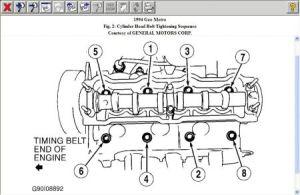 1994 Geo Metro Head Torque Sequnce: Engine Mechanical
