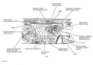 2001 Volkswagen Jetta Camshaft Positioning Sensor: the Car Has the