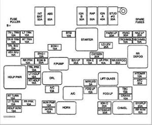 1999 GMC Jimmy Electronic Fuel Pump: Computer Problem 1999