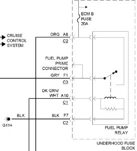 1997 chevy s10 fuel pump wiring diagram wiring diagram 2003 chevy s10 fuel pump wiring diagram get image