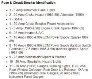 1989 Chevy Caprice Fuse Box: Interior Problem 1989 Chevy