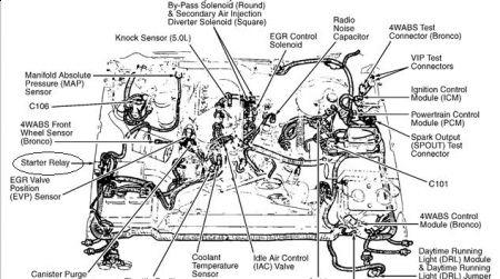 170934_ford_starter_relay_1?resize=450%2C251 ford relay wiring diagram for starter hot rod forum hotrodders 1995 ford f150 starter solenoid wiring diagram at bayanpartner.co