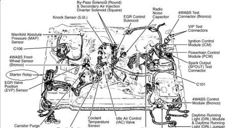 ford f starter wiring diagram wiring diagram 1991 ford f150 starter wiring diagram jodebal