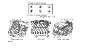 1996 Pontiac Grand Prix Firing Order Diagram: 1996 Pontiac Grand