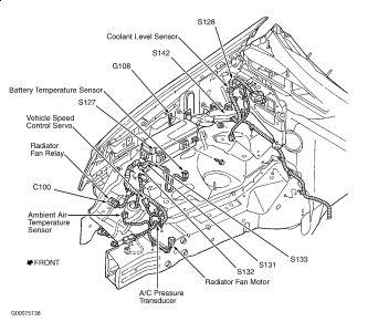 2004 Chevy Colorado Fuse Box Location  Wiring Source