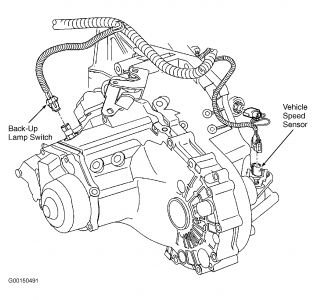 speed sensor wiring diagram wiring diagram isuzu sd sensor wiring diagram discover your