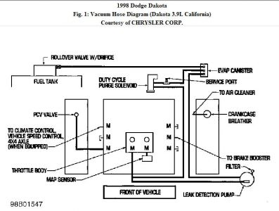 Dodge Dakota Wiring Harness Diagram Photo Album - Wiring diagram ...