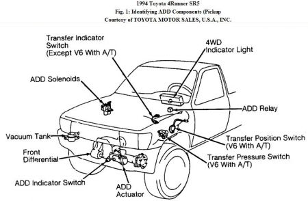 Kia Sorento 2004 Fuel Pump Wiring Diagram likewise 2000 Kia Sephia Wiring Diagram furthermore Wiring Diagram Toyota Hiace together with Kia Sorento Infinity Wiring Diagram moreover T12943911 Wiring diagram kia sedona. on 2007 kia sportage stereo wiring diagram