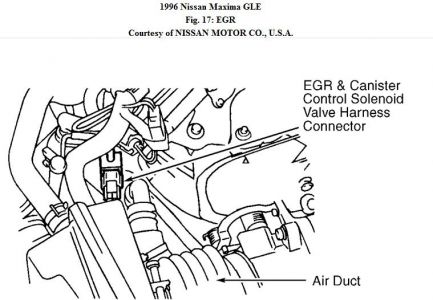 1996 Infiniti I30 Fuse Box Diagram 1996 Honda Civic DX