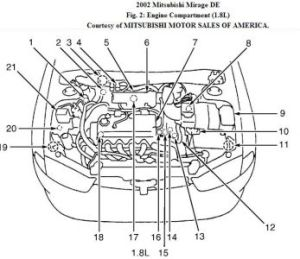 2002 Mitsubishi Mirage Smog System Clogged: My Mirage Has An Erg