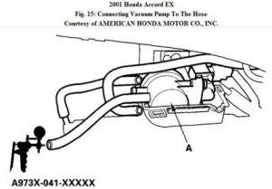 2001 Honda Accord Replace (evap) 2way Valve: Were Is This