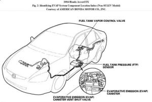 2004 Honda Accord FUEL TANK AIR VENT: WHERE EXACTLY IS THE