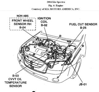 96 Ford Ranger Coil Pack Wiring Diagram besides P 0996b43f802e402c likewise Ford F 150 4 6 Sensor Diagram likewise 92 Chevy Truck Starter Wiring Diagram as well Wiring Diagram For Jaguar X Type 2002. on 2001 e 150 fuse box
