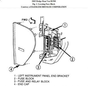 01 Cavalier Fuse Box Diagram