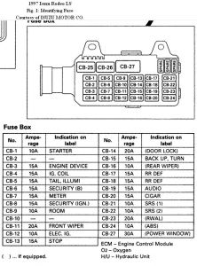 1997 Isuzu Rodeo Question Fuse Box Diagram: Electrical