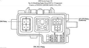 1999 Toyota Camry Help Me Plz: Electrical Problem 1999