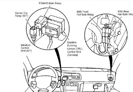 Fuse Box Ford 2001 Escape Under Hood as well My horn keeps going off intermitently how do I stop it as well Ac Switch Wiring likewise 2001 Acura Cl Type S Engine Diagram Html additionally 06 Dodge Magnum Wiring Diagram. on 2003 acura mdx fuse box diagram