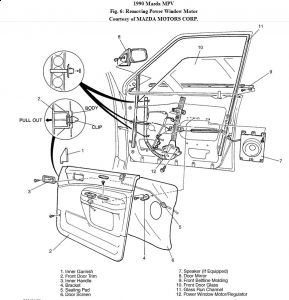 1990 Mazda MPV Window Motor Replacement: I Have a Very
