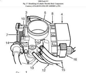 a072umys: Saab 95 Engine Diagram