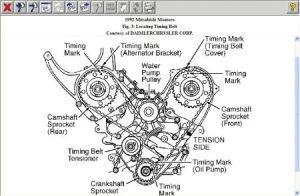 95 Lexus Ls400 Fuse Box Lexus Auto Fuse Box Diagram
