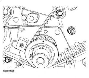 2004 Dodge Stratus Broke Timing Belt Replacement: Engine