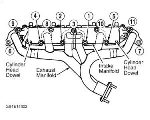 1997 Jeep Wrangler Exhaust Manifold: I Have a