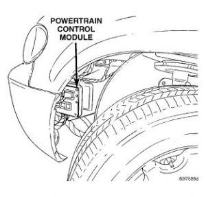 1996 Dodge Grand Caravan Engine Diagram 2005 Dodge Grand