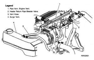 1996 Pontiac Sunfire Coolant Leak: 1996 Pontiac Sunfire 4