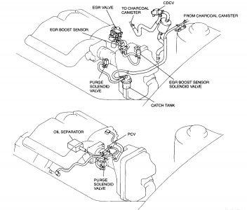 Mazda Mpv Locations Of Iac Valve Egr And Pcv