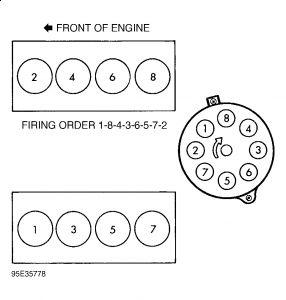 1994 Jeep Cherokee: Can U Please Send Me a Good Diagram on