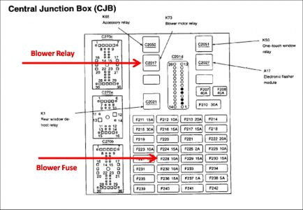 2002 jaguar xk8 vvt solenoid wiring diagram 43 wiring. Black Bedroom Furniture Sets. Home Design Ideas