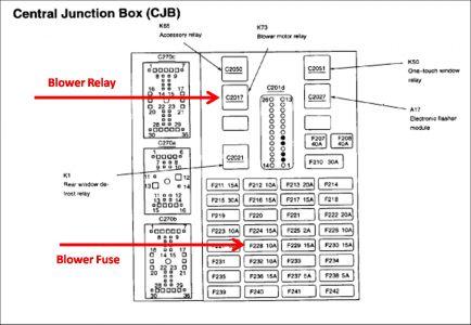 248015_Picture1_1?resize=434%2C300 2002 jaguar s type radio wiring diagram wiring diagram 2002 Jaguar S Type Wiring Diagram at alyssarenee.co